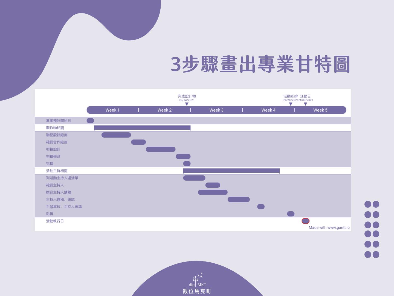 甘特圖-範例